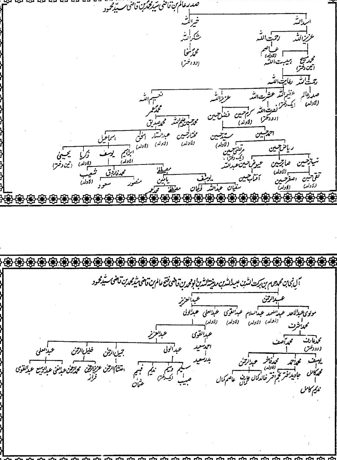 Shajra Aulad Shah Ilmullah-4