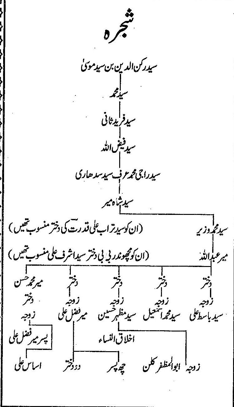 Syed Ruqnuddin bin syed Musa