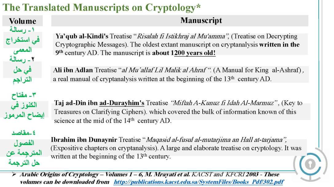 cryptology01_Page_07