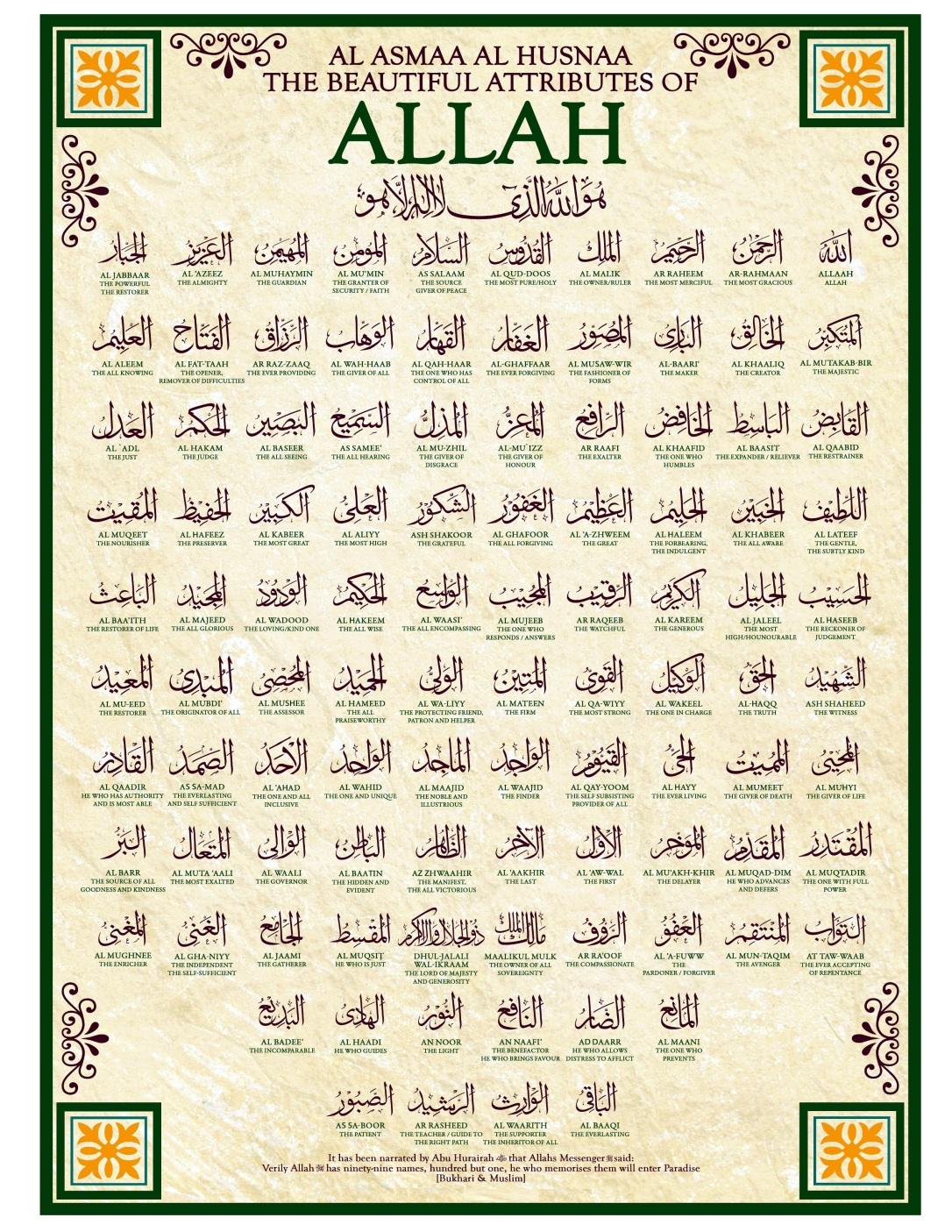 names_of_allah