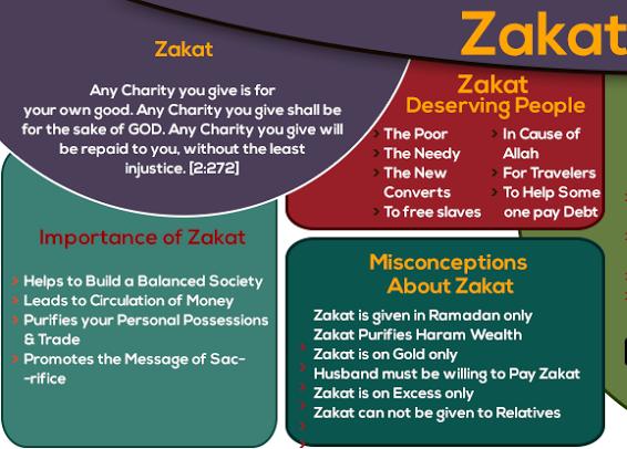 Zakat-Info