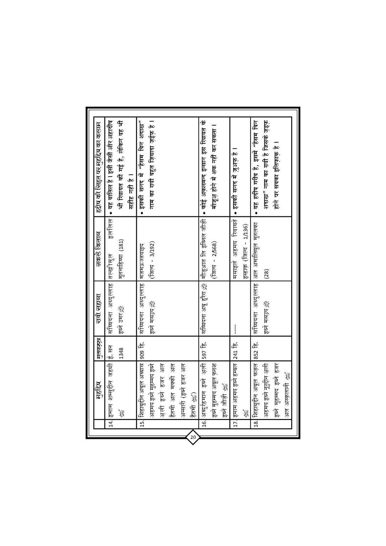 Youm_E_ASHUR_Book_Page_21