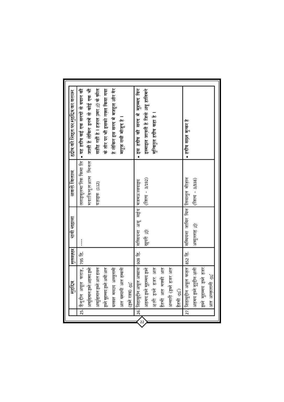 Youm_E_ASHUR_Book_Page_23