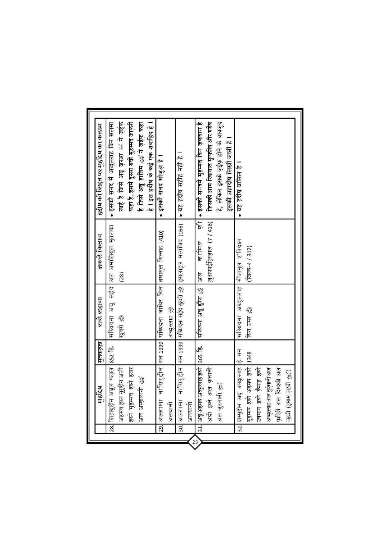 Youm_E_ASHUR_Book_Page_24