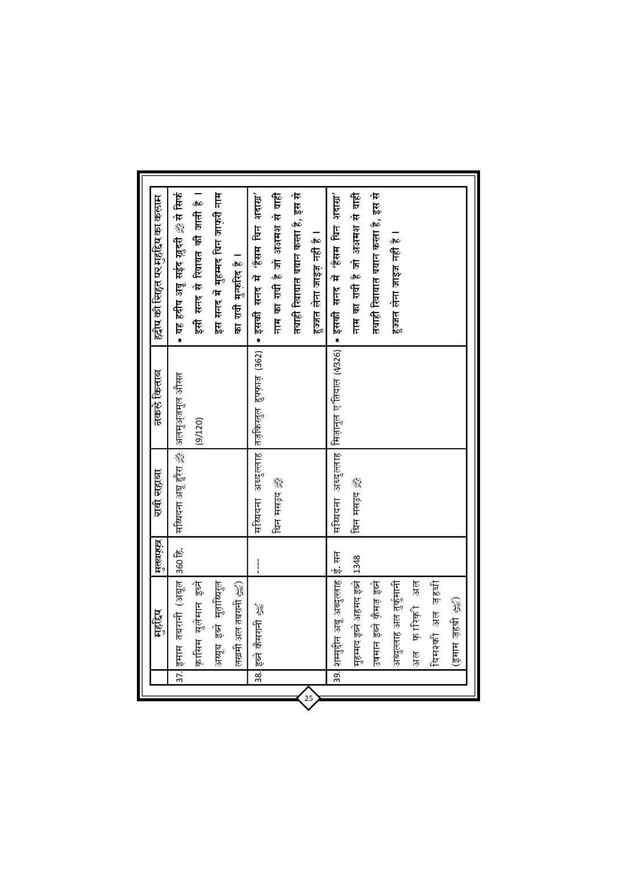Youm_E_ASHUR_Book_Page_26