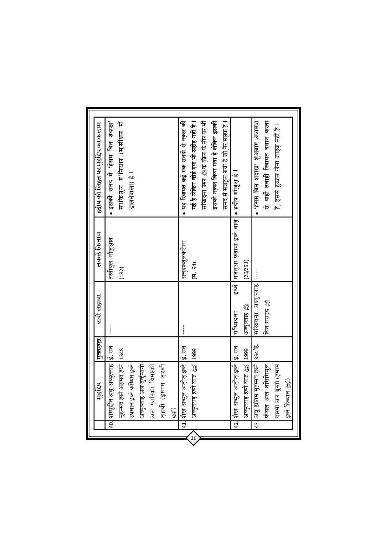 Youm_E_ASHUR_Book_Page_27