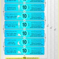 Salatul tasbeeh ka tarika सलातुत तस्बीह का आसान तरीका