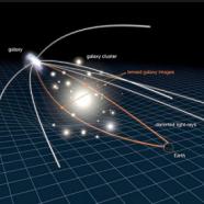 gravitational_lensing_282
