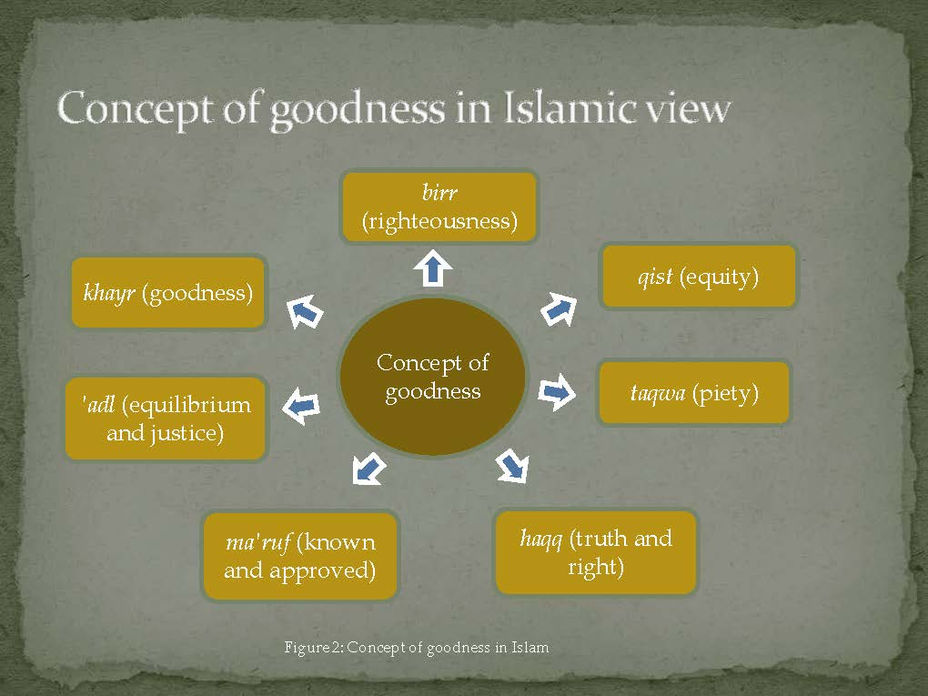 islamicentrepreneurship2-130727050113-phpapp02_Page_08