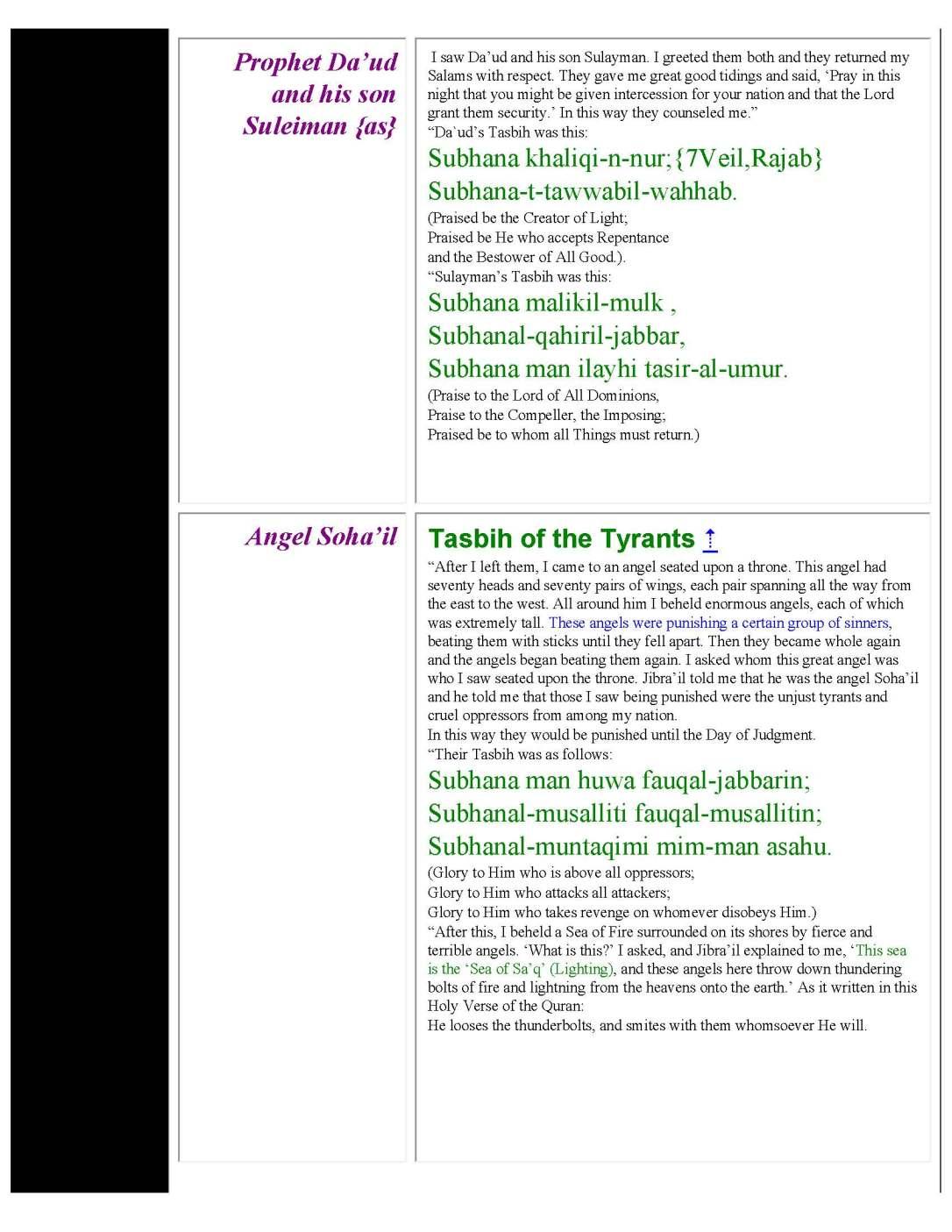 MuraqabahAngelicnamesMeditation_Page_13