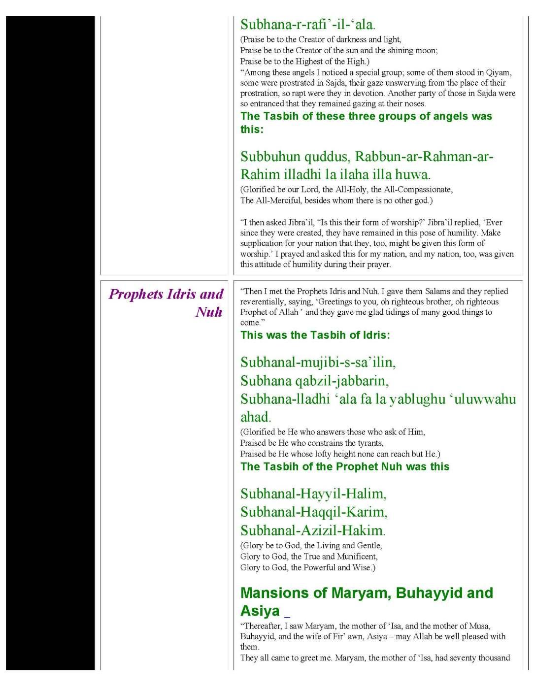 MuraqabahAngelicnamesMeditation_Page_16