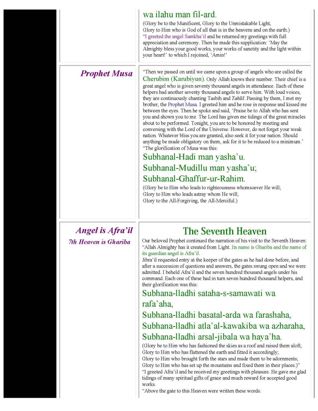 MuraqabahAngelicnamesMeditation_Page_19