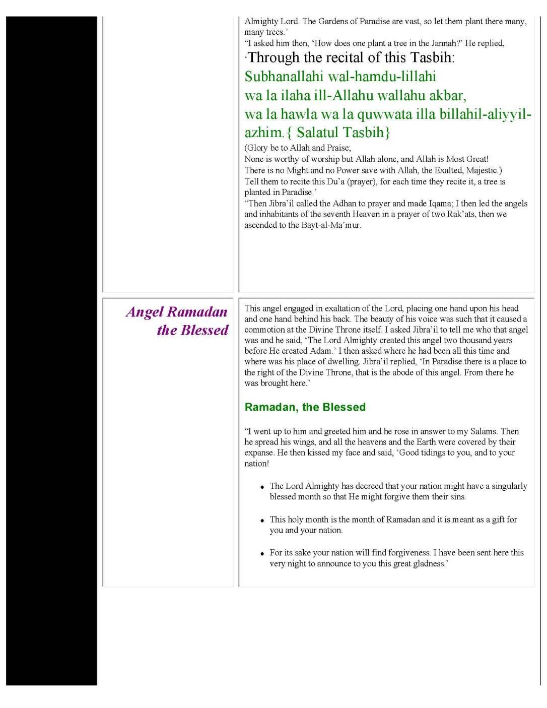 MuraqabahAngelicnamesMeditation_Page_22
