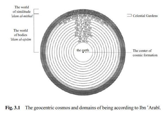 geocentric-cosmos