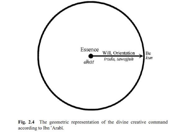 geometric-representation