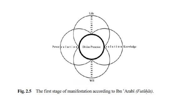 quadrature-first-stage