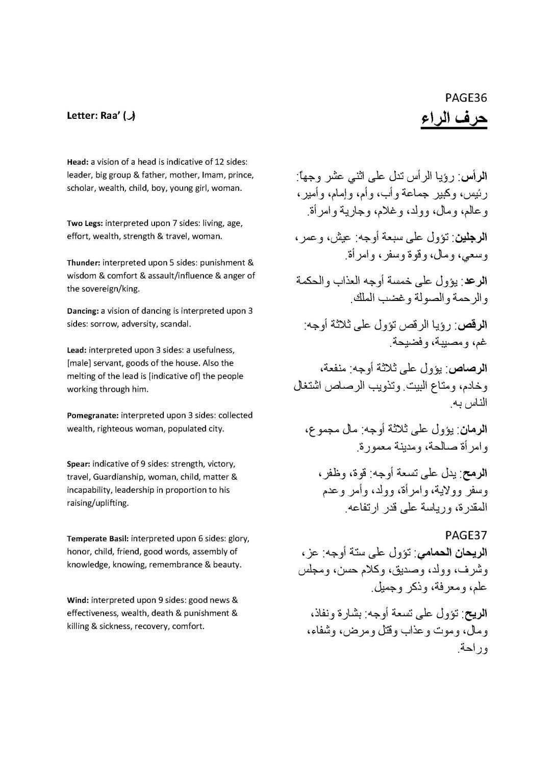 Book on Dream Interpretation of Jafar al-Sadiq_Page_35