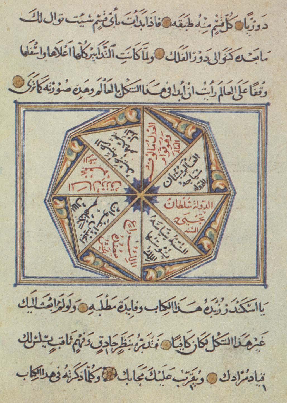 Ibn_Khaldun_Economy-2_9