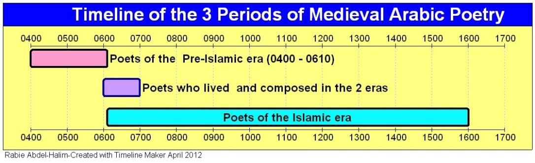 medicine-arabic-poetry_01