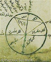 muslimheritage-muslim-founders-of-mathematics-geometry-0
