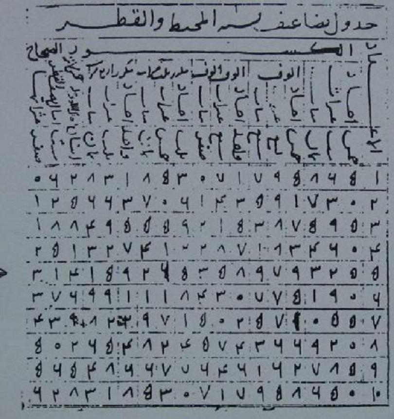 pi_arabic_04